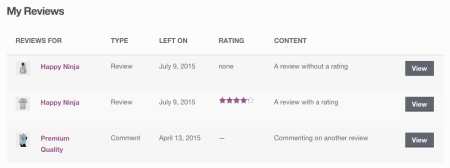 WooCommerce Product Reviews Pro My Reviews