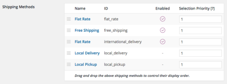 WooCommerce shipping method IDs