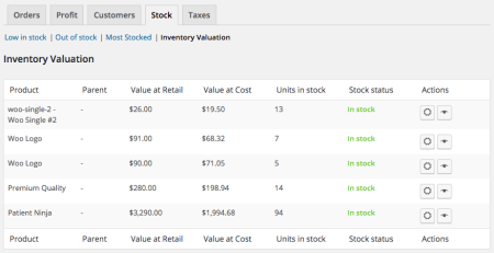 WooCommerce Cost of Goods inventory valuation