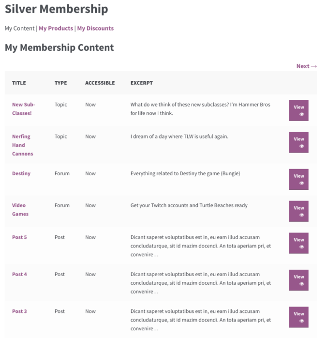 WooCommerce Memberships: all content listed