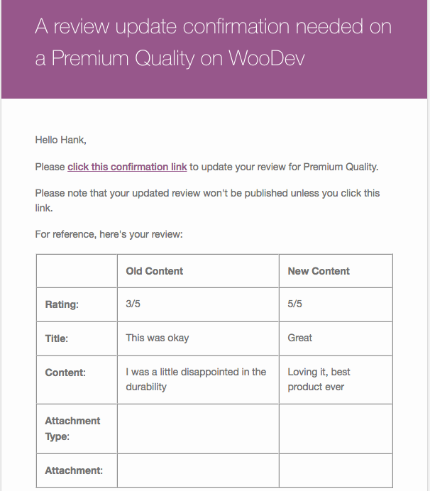 WooCommerce product Reviews Pro Update confirmation email