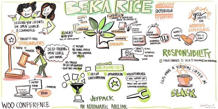 Beka Rice WooConf 2017